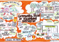 Anna Geyer's graphic representation of the finalists for the 'Community, Social or Vocational Initiative