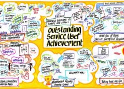 Anna Geyer's graphic representation of the finalists for the 'Outstanding Service User Achievement'