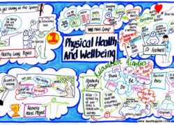 Anna Geyer's graphic representation of the finalists for the 'Physical Health and Wellbeing' award
