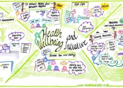 Anna Geyer's graphic representation of the finalists for the 'Health and Wellbeing Initiative' award
