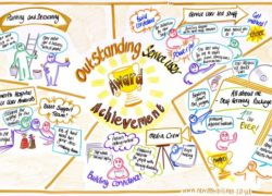Anna Geyer's graphic representation of the finalists for the 'Outstanding Service User Achievement' award
