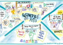 Anna Geyer's graphic representation of the finalists for the 'Recovery and the Arts' award